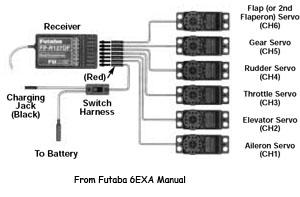kenwood cd receiver wire diagram futaba receiver diagram