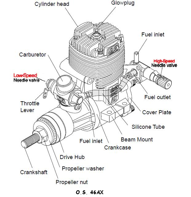 3d 2 stroke engine diagram