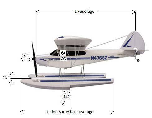 Radio Controlled Amphibious Airplanes
