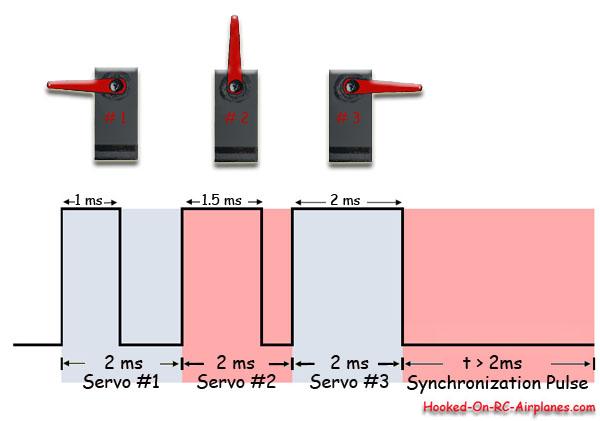 Arduino PWM output - Electrical - Chief Delphi