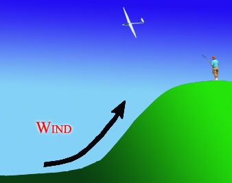 slope-gliders dans Planeur