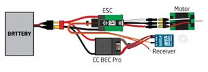 components of electric rc airplanes