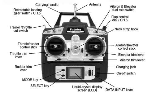 Understanding Rc Airplane Controls